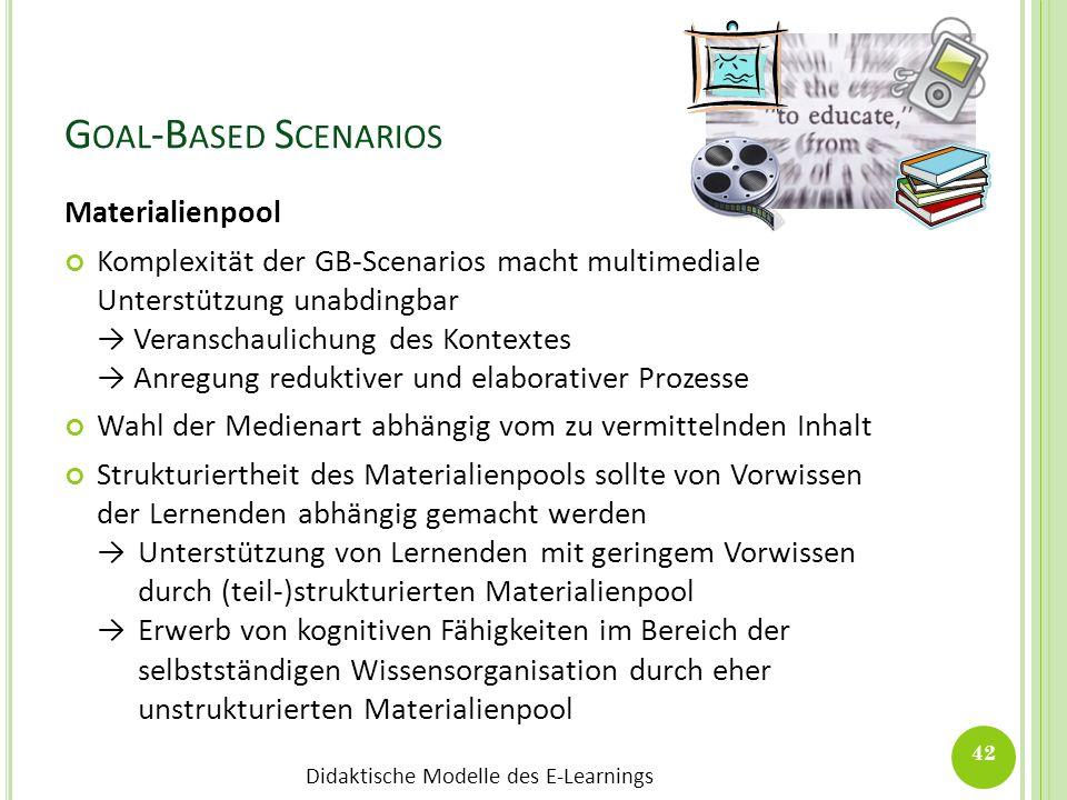 Goal-Based Scenarios Materialienpool