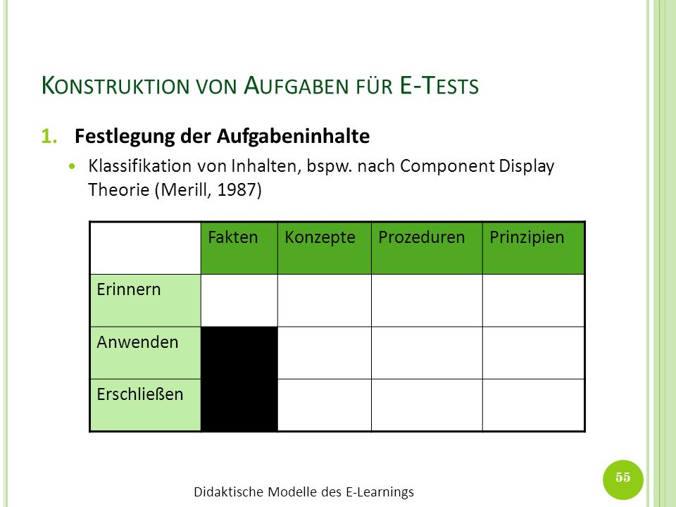 Konstruktion von Aufgaben für E-Tests