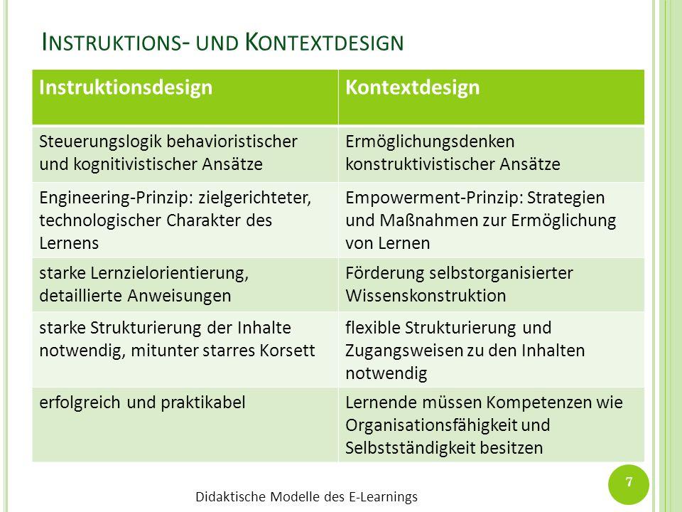 Instruktions- und Kontextdesign