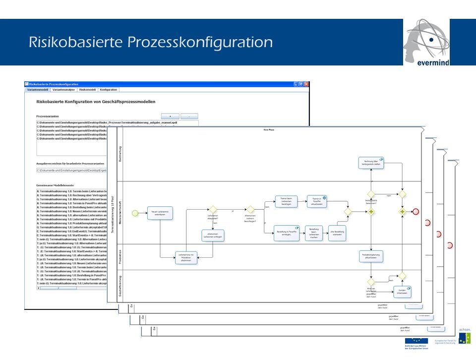 Risikobasierte Prozesskonfiguration