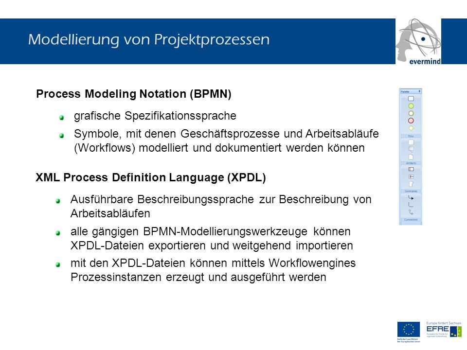 Modellierung von Projektprozessen