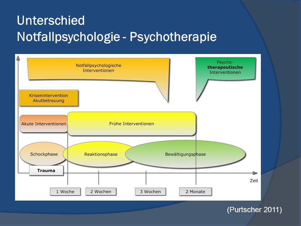 Unterschied Notfallpsychologie - Psychotherapie
