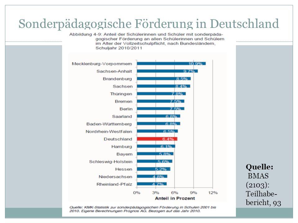 Sonderpädagogische Förderung in Deutschland