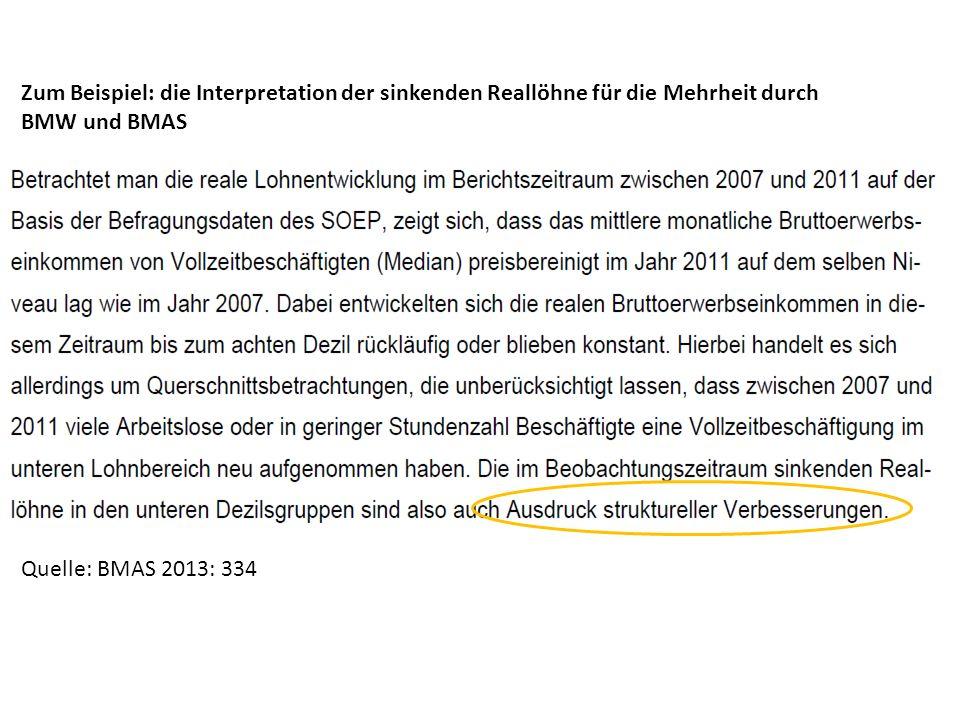 Zum Beispiel: die Interpretation der sinkenden Reallöhne für die Mehrheit durch BMW und BMAS