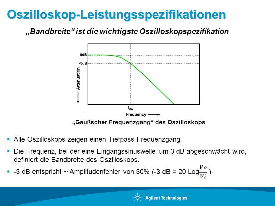 Oszilloskop-Leistungsspezifikationen