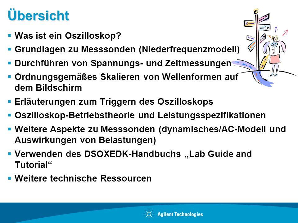 Tolle Elektrizität Grundlagen Tutorial Bilder - Die Besten ...