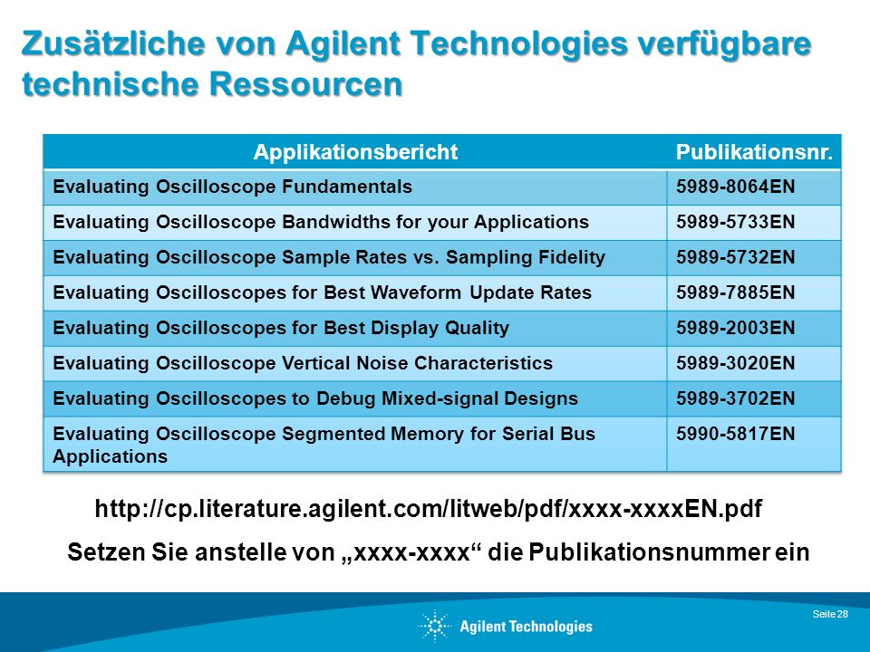 Zusätzliche von Agilent Technologies verfügbare technische Ressourcen