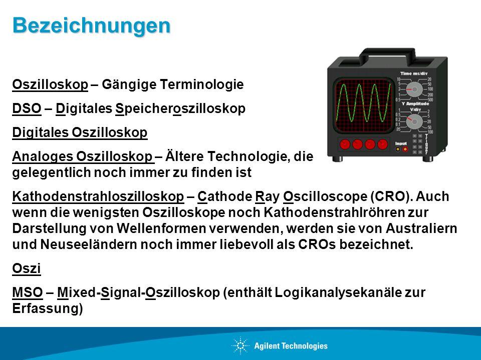 Bezeichnungen Oszilloskop – Gängige Terminologie