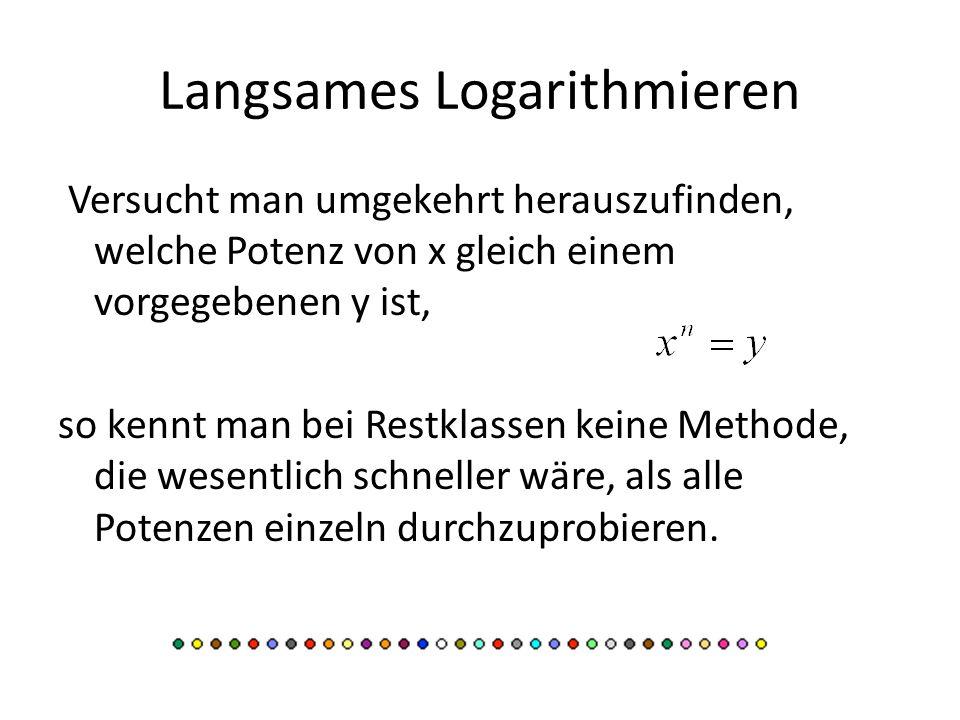 Langsames Logarithmieren