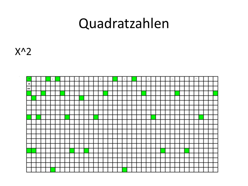 Quadratzahlen X^2