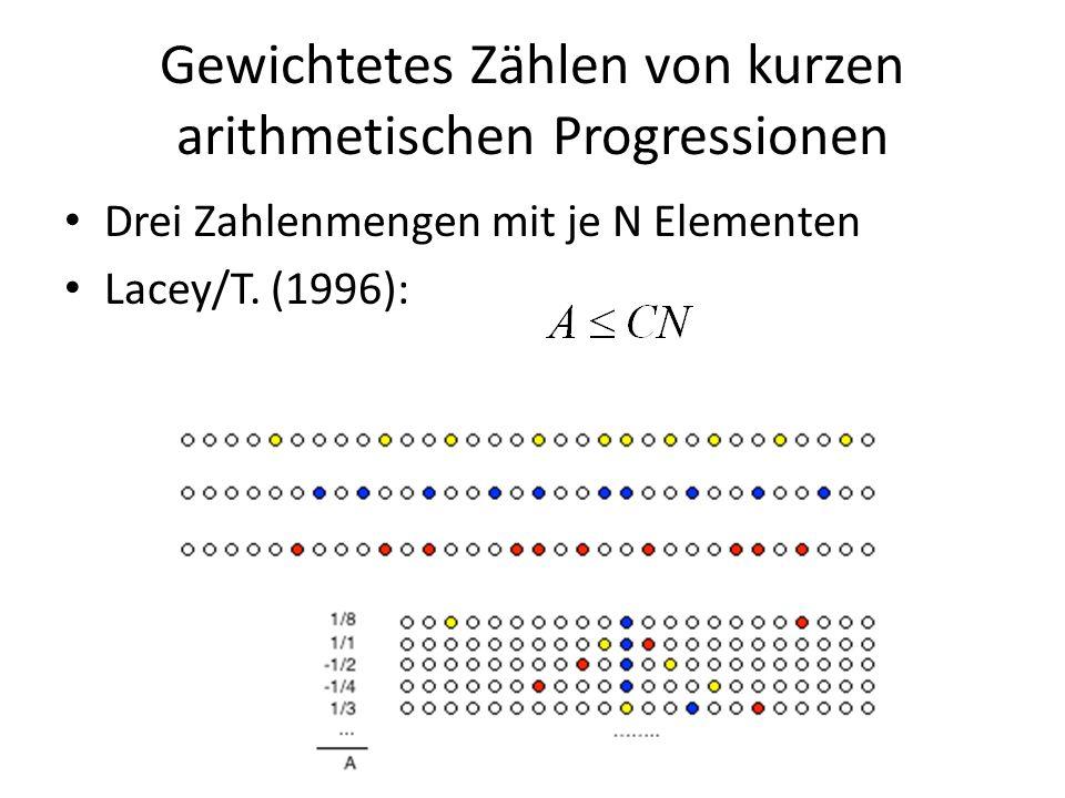 Gewichtetes Zählen von kurzen arithmetischen Progressionen