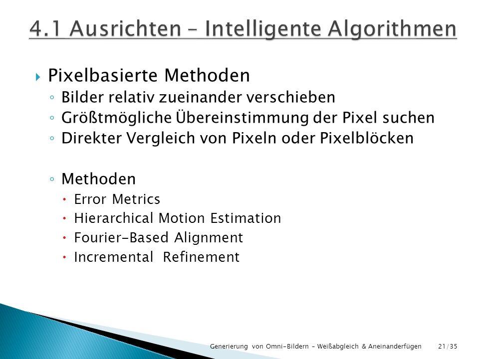 4.1 Ausrichten – Intelligente Algorithmen
