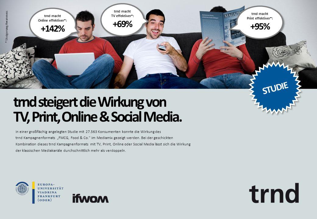 trnd steigert die Wirkung von TV, Print, Online & Social Media.
