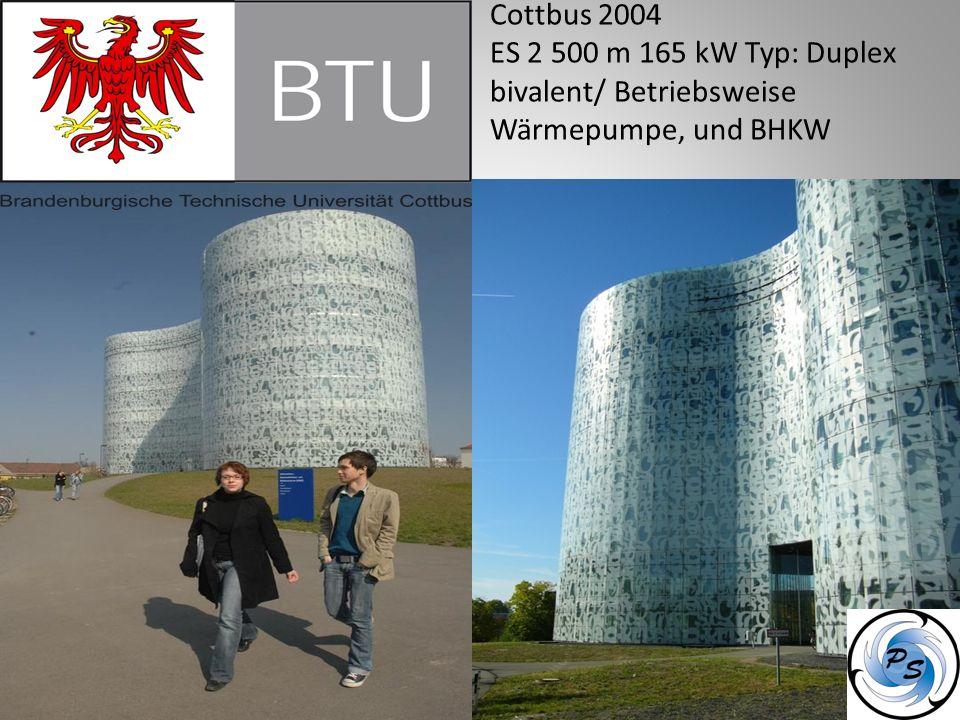 Cottbus 2004 ES 2 500 m 165 kW Typ: Duplex bivalent/ Betriebsweise Wärmepumpe, und BHKW