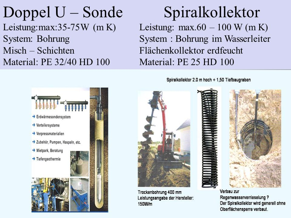Doppel U – Sonde Spiralkollektor Leistung:max:35-75W (m K)