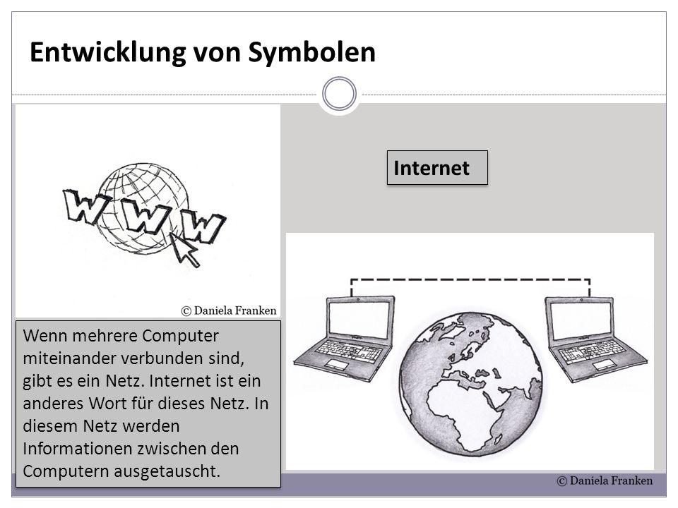 Entwicklung von Symbolen