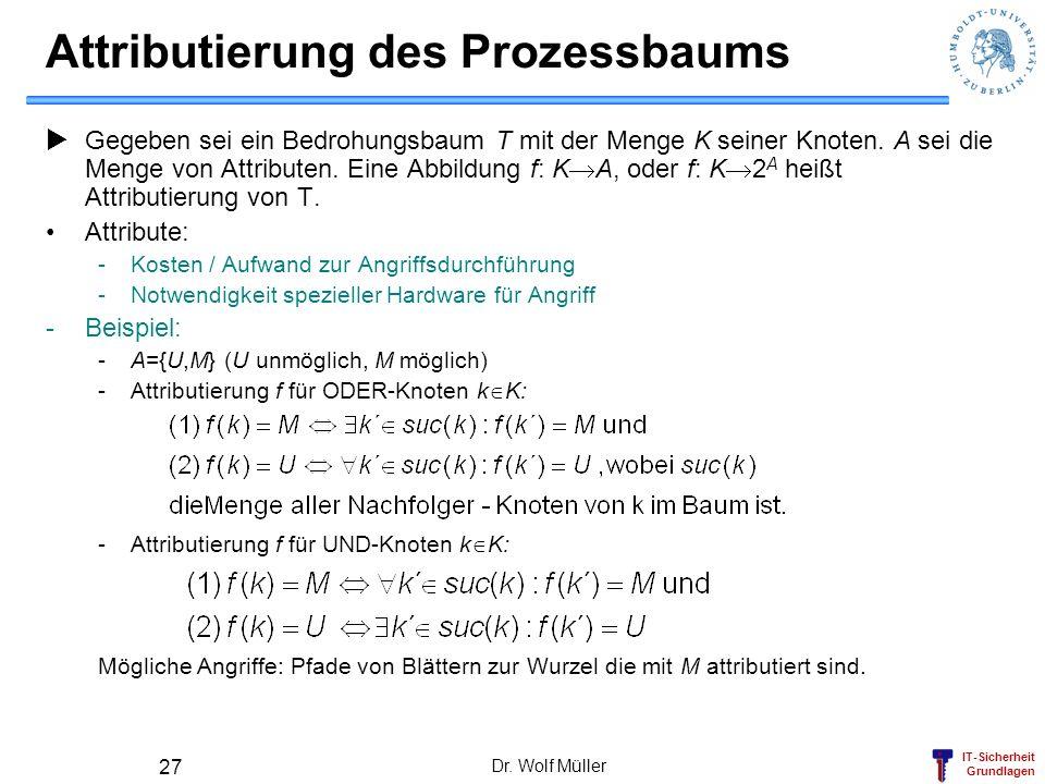 Attributierung des Prozessbaums