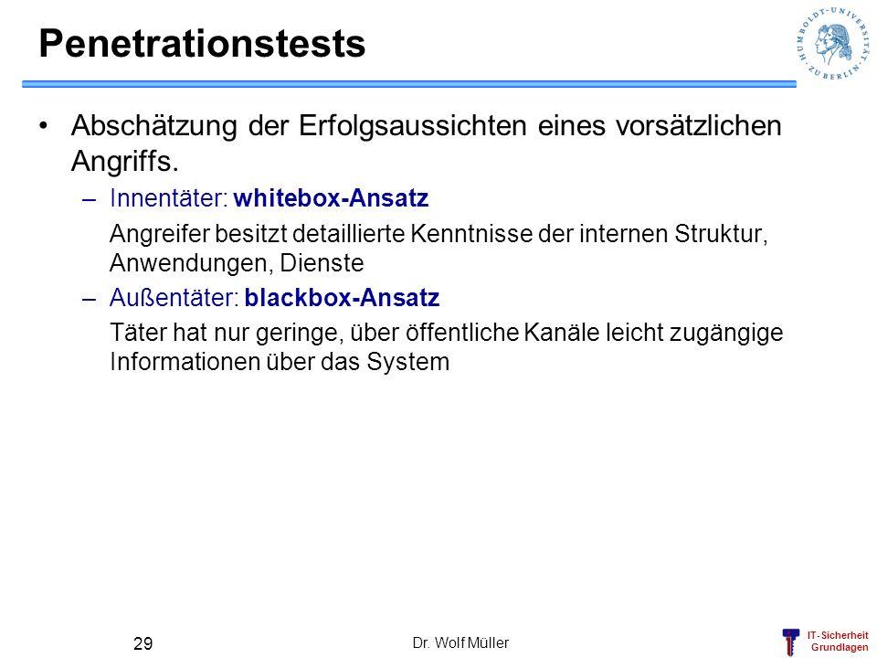 Penetrationstests Abschätzung der Erfolgsaussichten eines vorsätzlichen Angriffs. Innentäter: whitebox-Ansatz.