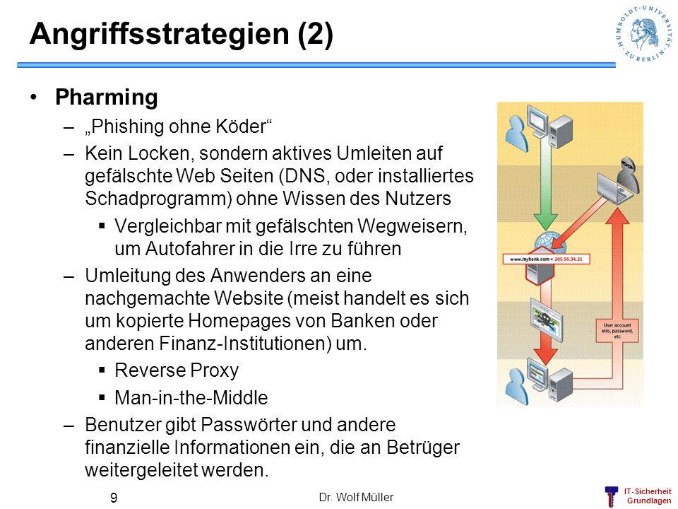 Angriffsstrategien (2)