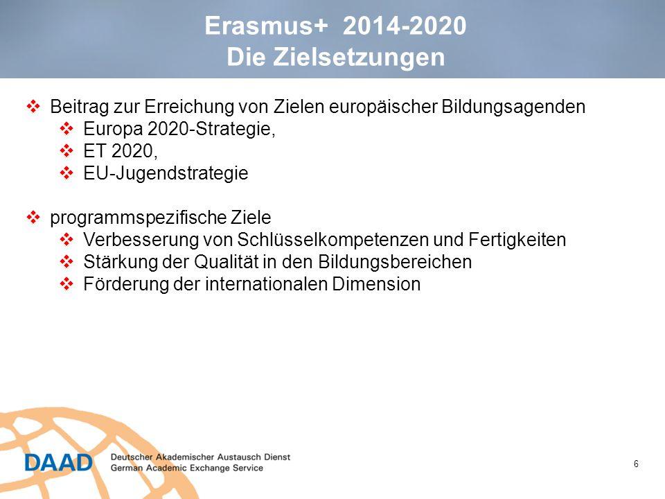 Erasmus+ 2014-2020 Die Zielsetzungen