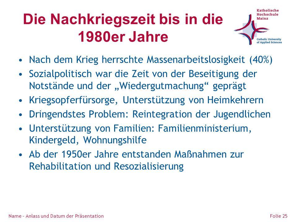 Die Nachkriegszeit bis in die 1980er Jahre