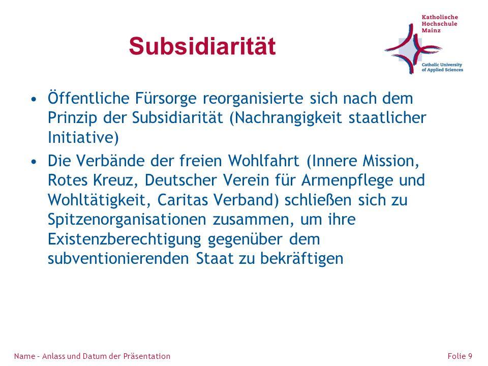 Subsidiarität Öffentliche Fürsorge reorganisierte sich nach dem Prinzip der Subsidiarität (Nachrangigkeit staatlicher Initiative)