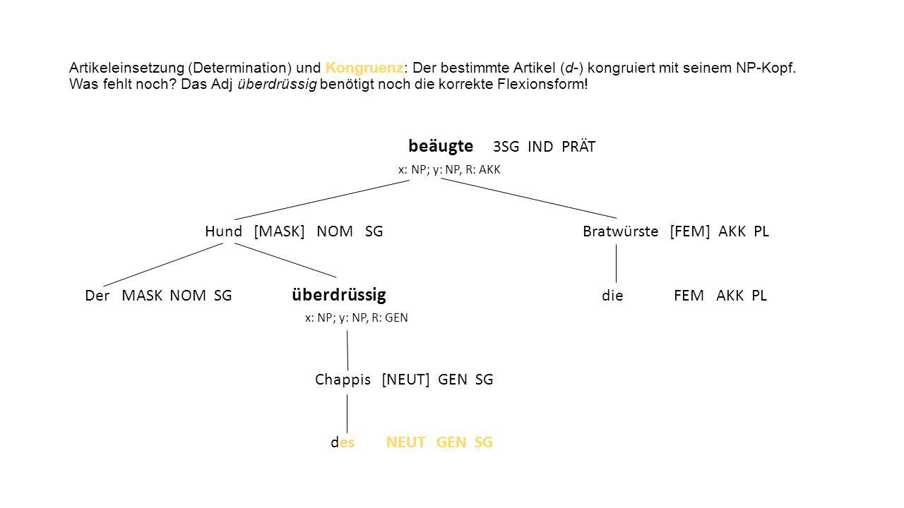 Artikeleinsetzung (Determination) und Kongruenz: Der bestimmte Artikel (d-) kongruiert mit seinem NP-Kopf. Was fehlt noch Das Adj überdrüssig benötigt noch die korrekte Flexionsform!