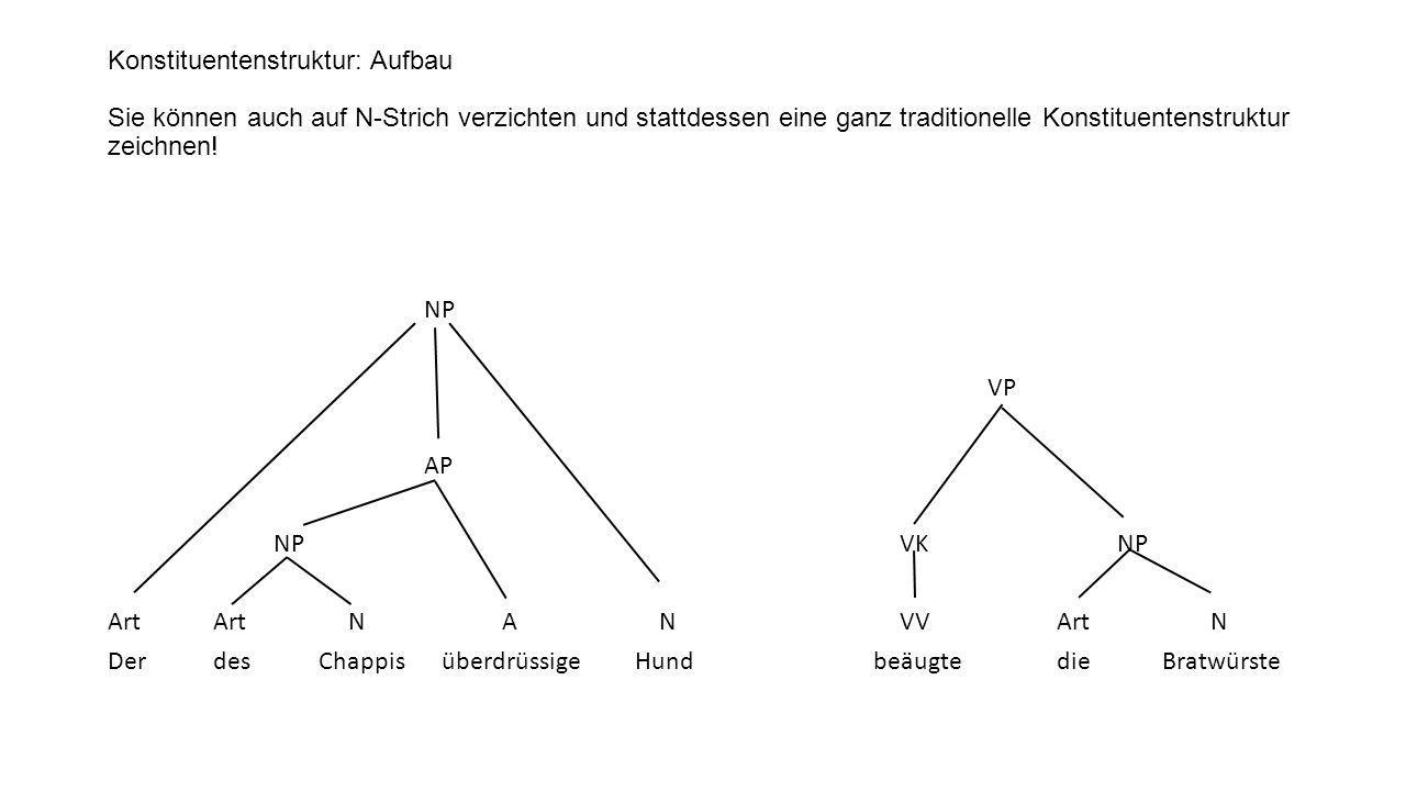 Konstituentenstruktur: Aufbau Sie können auch auf N-Strich verzichten und stattdessen eine ganz traditionelle Konstituentenstruktur zeichnen!