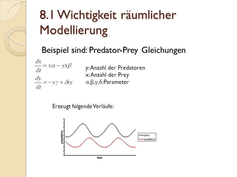 8.1 Wichtigkeit räumlicher Modellierung
