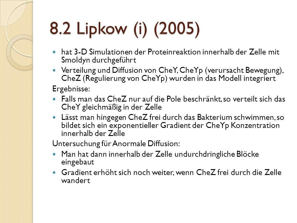 8.2 Lipkow (i) (2005) hat 3-D Simulationen der Proteinreaktion innerhalb der Zelle mit Smoldyn durchgeführt.