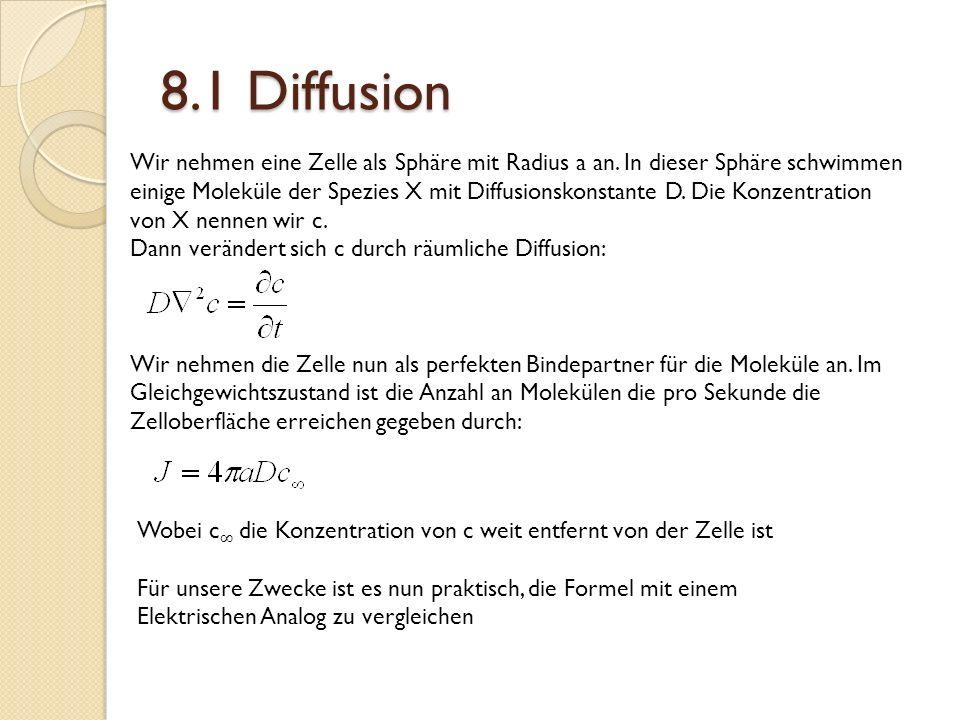 8.1 Diffusion