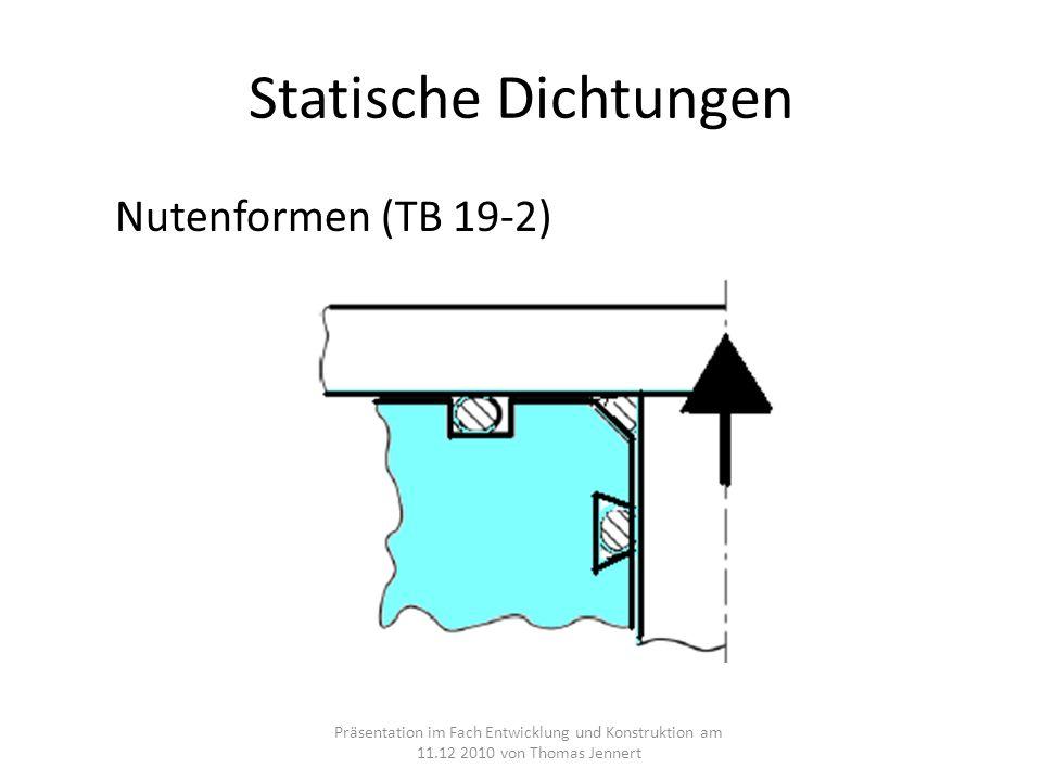 Statische Dichtungen Nutenformen (TB 19-2)