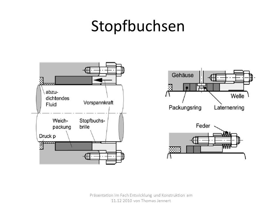 Stopfbuchsen Ältesten Dichtungen für bewegte Teile