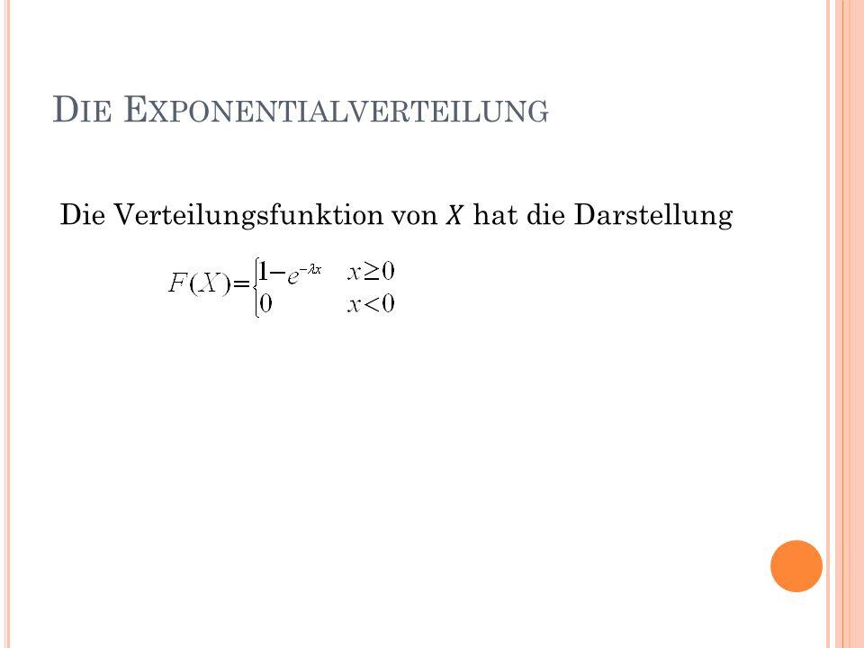 Die Exponentialverteilung