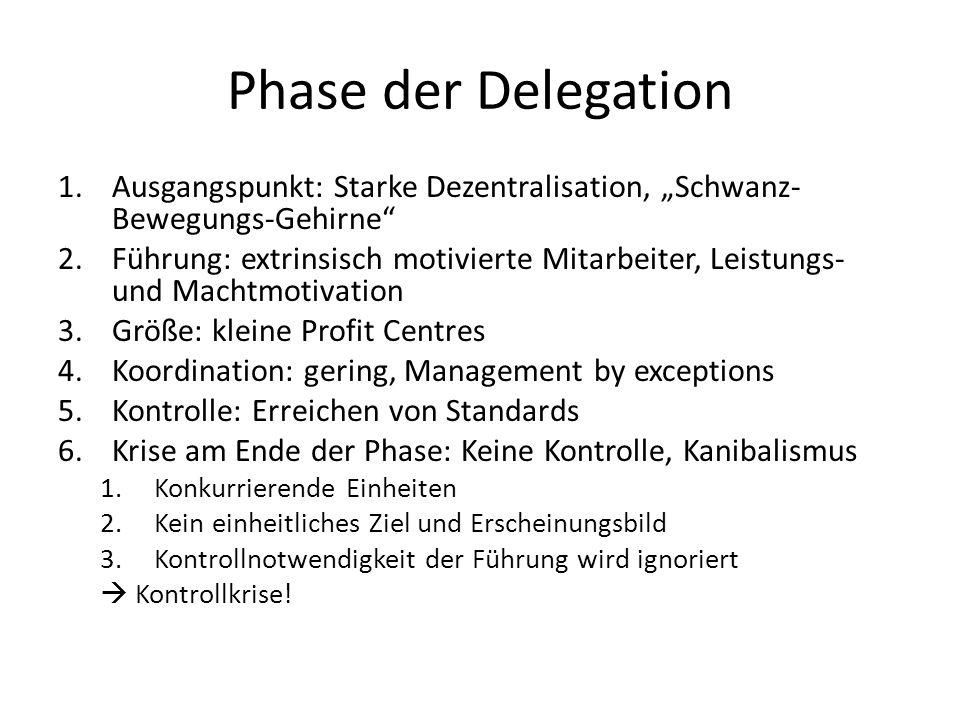"""Phase der Delegation Ausgangspunkt: Starke Dezentralisation, """"Schwanz-Bewegungs-Gehirne"""