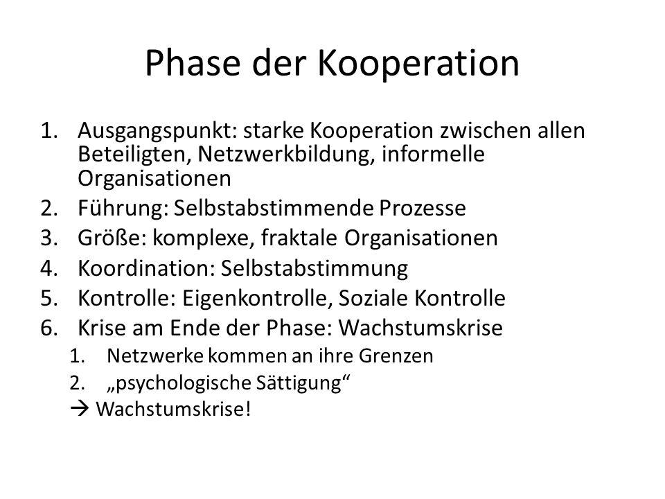 Phase der Kooperation Ausgangspunkt: starke Kooperation zwischen allen Beteiligten, Netzwerkbildung, informelle Organisationen.