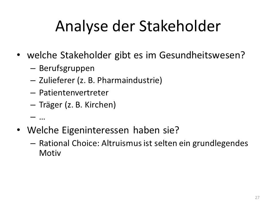 Analyse der Stakeholder