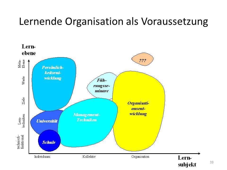 Lernende Organisation als Voraussetzung