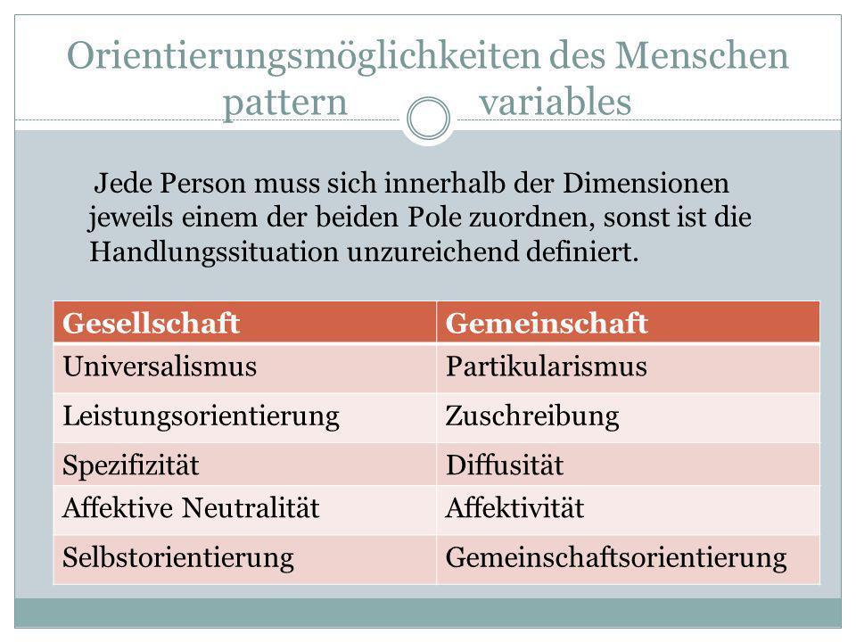 Orientierungsmöglichkeiten des Menschen pattern variables