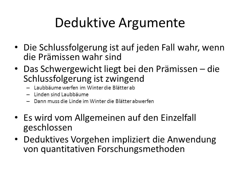 Deduktive Argumente Die Schlussfolgerung ist auf jeden Fall wahr, wenn die Prämissen wahr sind.
