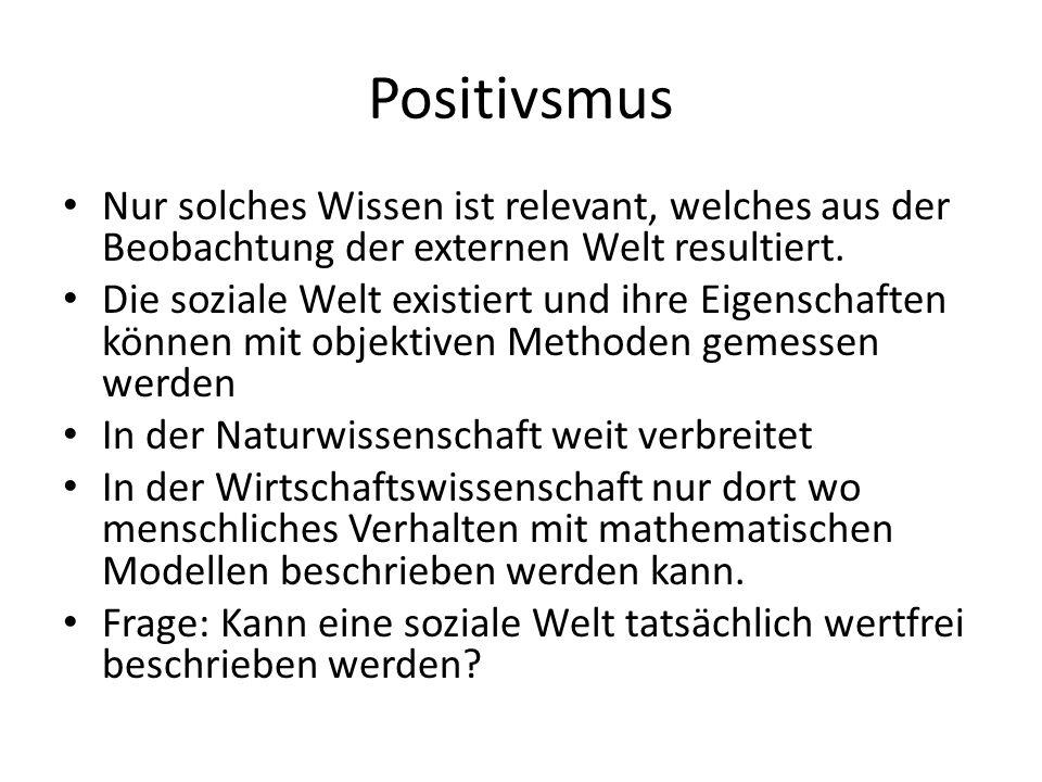 Positivsmus Nur solches Wissen ist relevant, welches aus der Beobachtung der externen Welt resultiert.