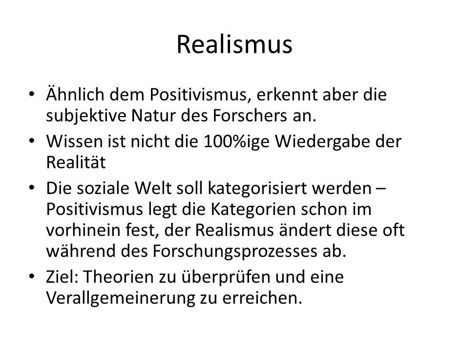 RealismusÄhnlich dem Positivismus, erkennt aber die subjektive Natur des Forschers an. Wissen ist nicht die 100%ige Wiedergabe der Realität.