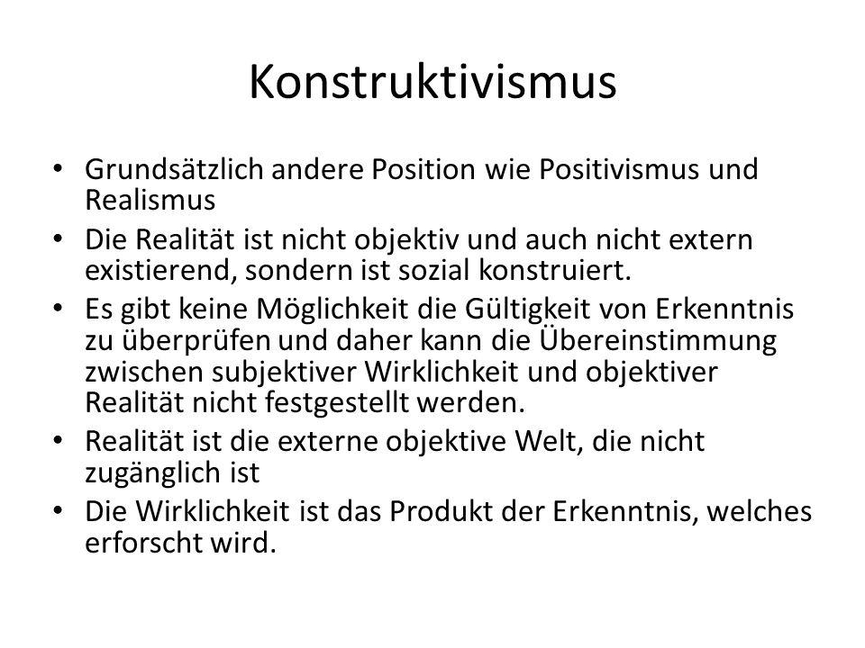 Konstruktivismus Grundsätzlich andere Position wie Positivismus und Realismus.
