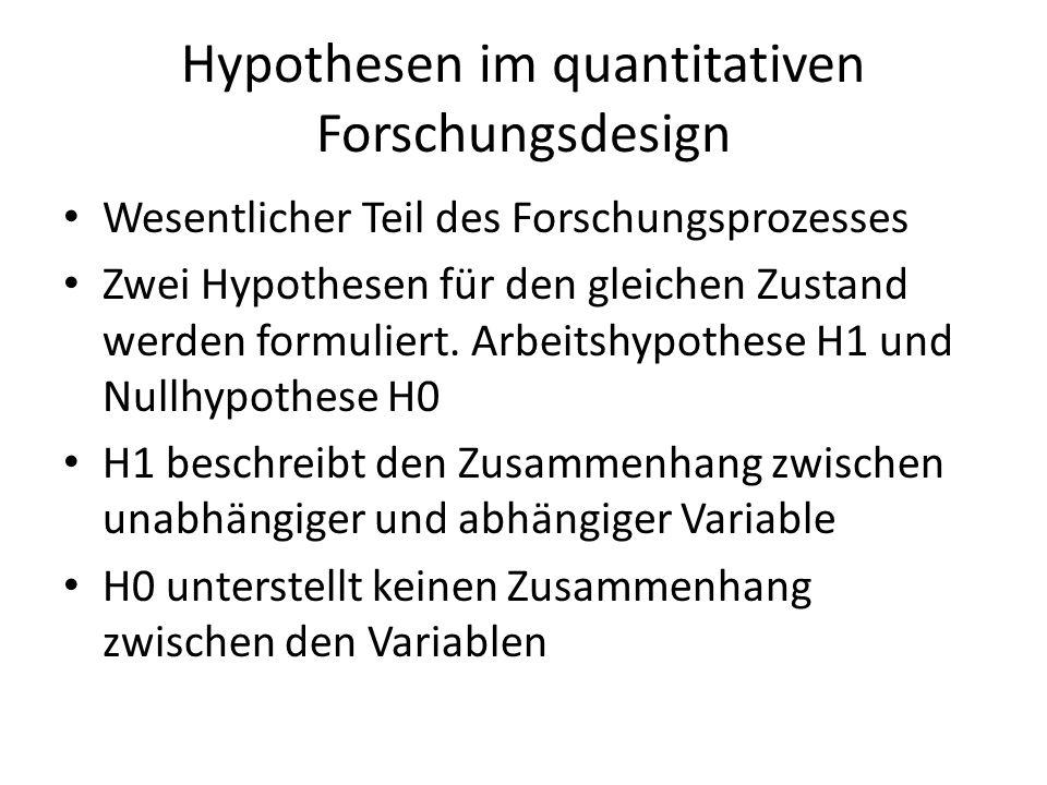 Hypothesen im quantitativen Forschungsdesign