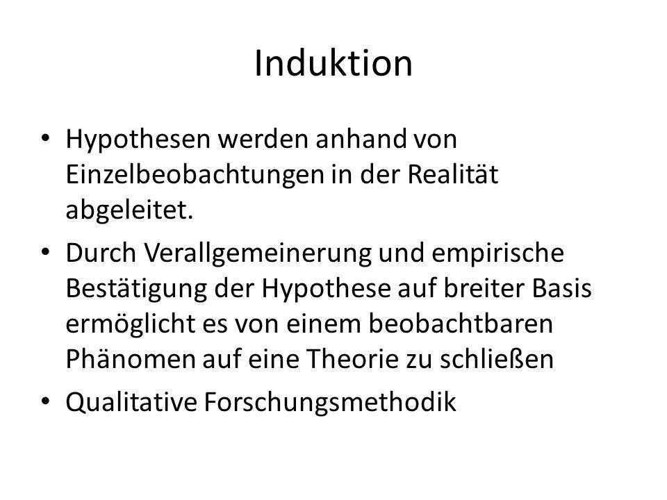 Induktion Hypothesen werden anhand von Einzelbeobachtungen in der Realität abgeleitet.