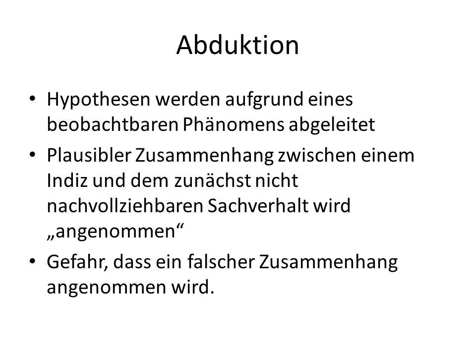 Abduktion Hypothesen werden aufgrund eines beobachtbaren Phänomens abgeleitet.