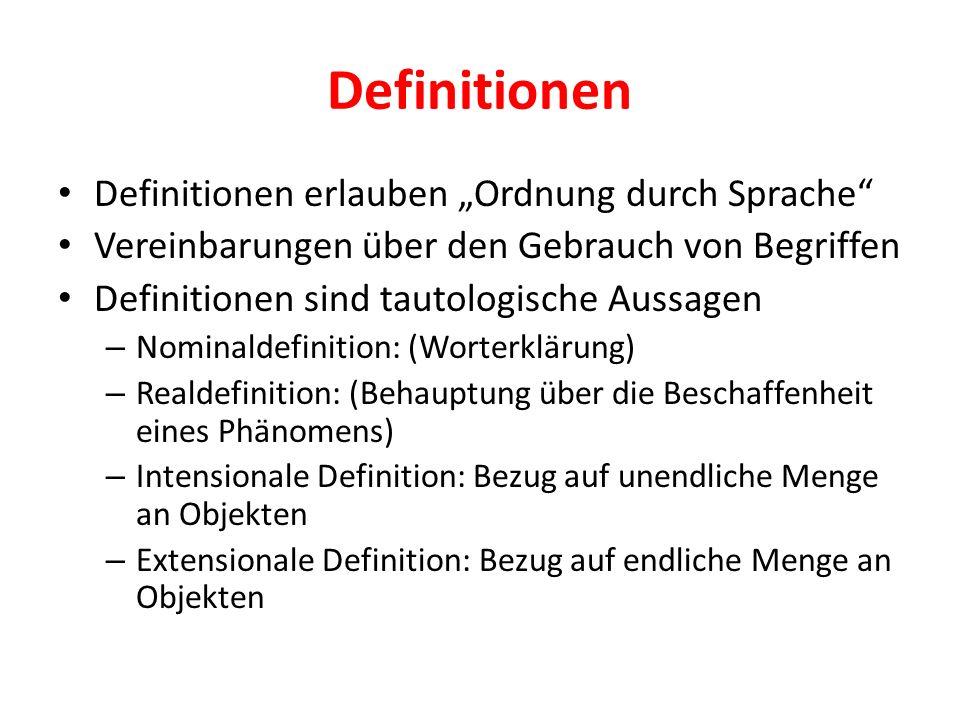 """Definitionen Definitionen erlauben """"Ordnung durch Sprache"""