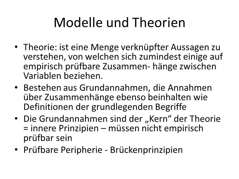 Modelle und Theorien
