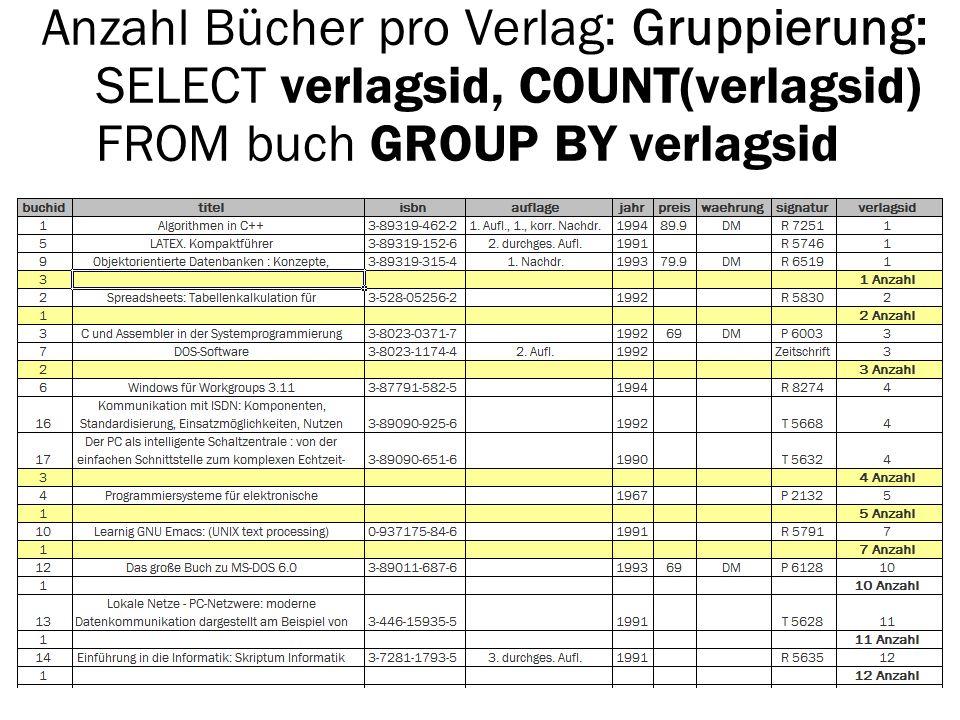 Anzahl Bücher pro Verlag: Gruppierung: SELECT verlagsid, COUNT(verlagsid) FROM buch GROUP BY verlagsid