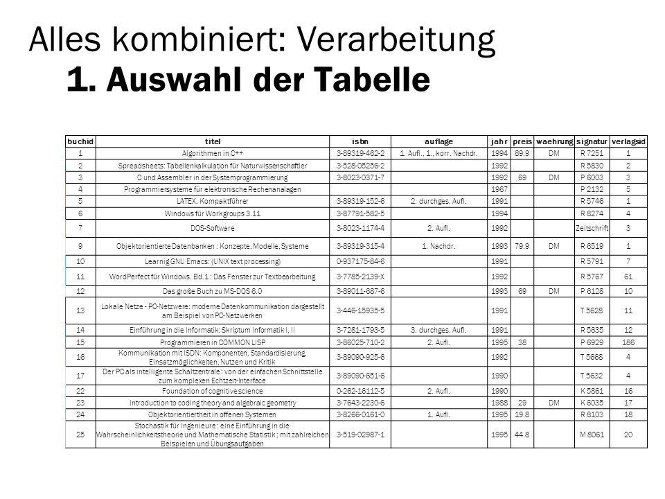 Alles kombiniert: Verarbeitung 1. Auswahl der Tabelle